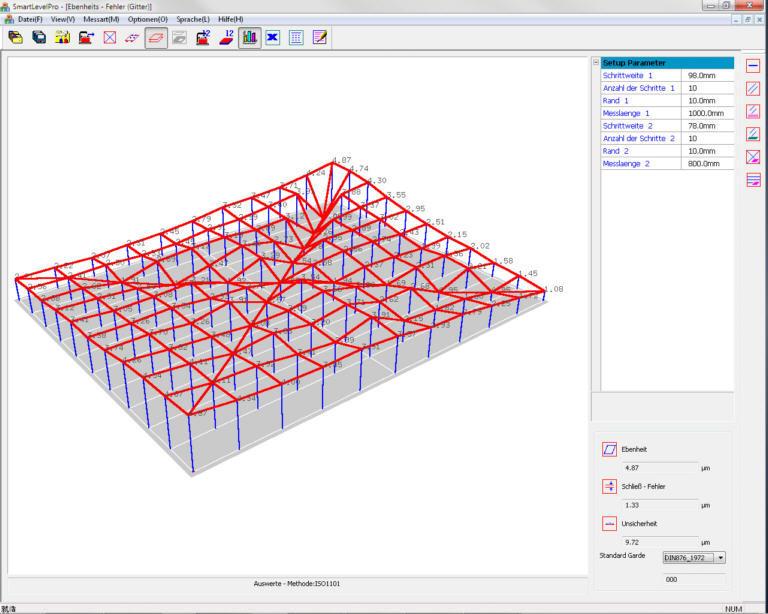 µLevel Software Screenshot